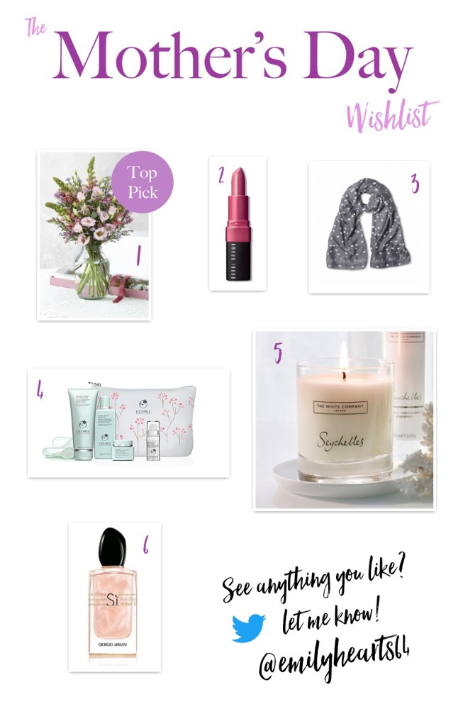 Mothers Day Wishlist